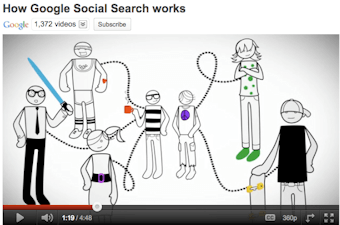 Google Social Search is SEO