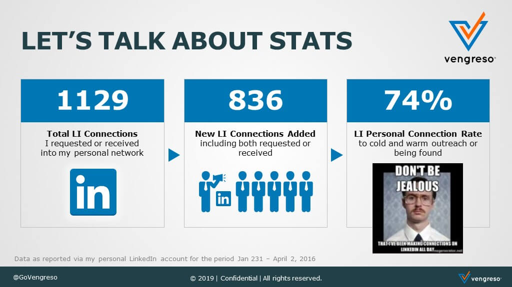 Connection Stats - Social Selling Training with Mario Martinez Jr 2016