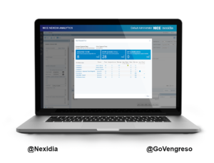 Nexidia Analytics screen - 'Leveraging Analytics to Enhance Sales at NICE Nexidia'