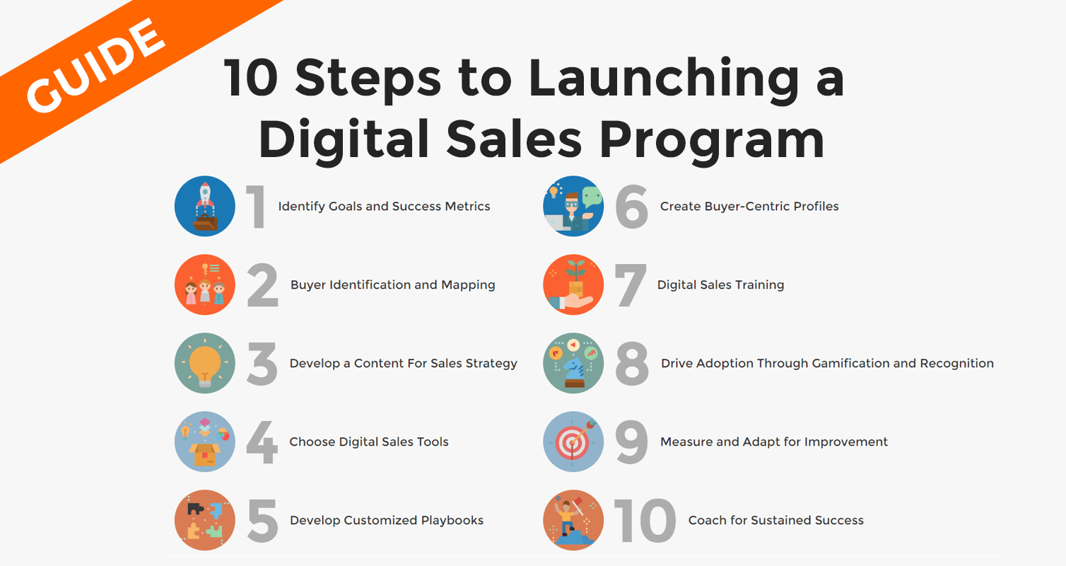 10 Steps to Launching a Digital Sales Program Guide