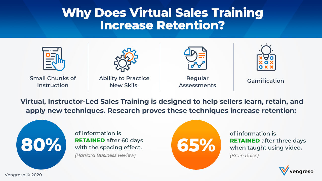 Why-Does-Virtual-Sales-Training-Increase-Retention
