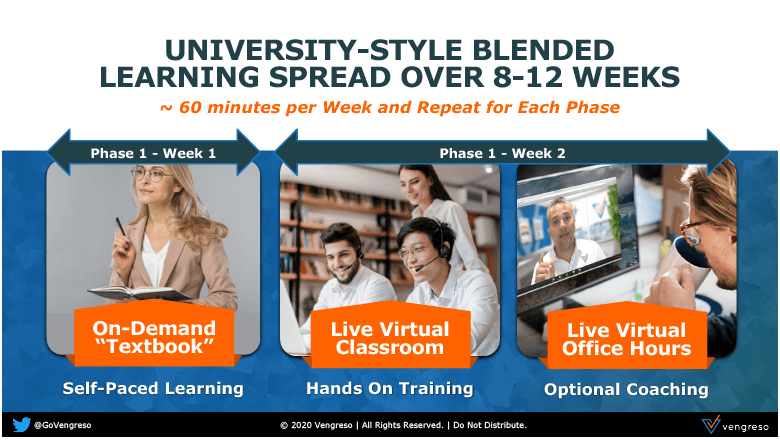 University Style Learning