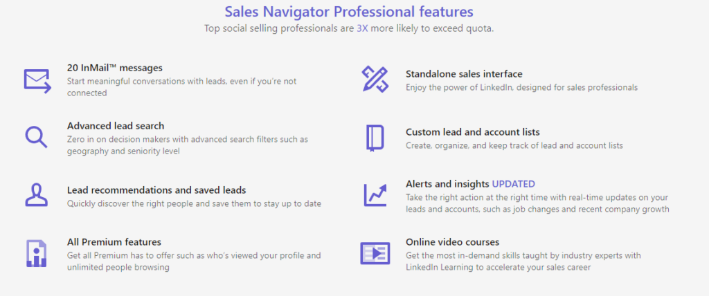 Sales Navigator Benefits Chart
